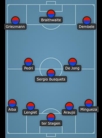 Barcelona Predicted Line-Up Against Elche