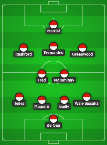 4-2-3-1 Manchester United Predicted Lineup Vs Burnley