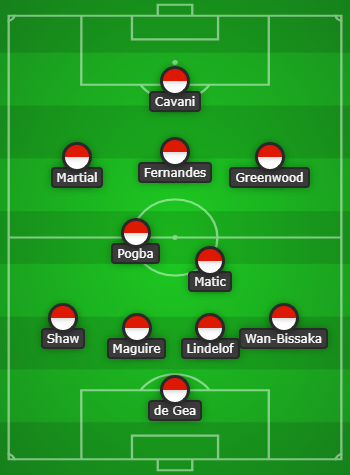 4-2-3-1 Manchester United Predicted Line-Up Vs Sheffield United