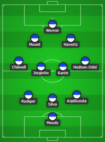 3-4-3 Chelsea Predicted Line-Up Vs Crystal Palace