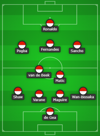 4-2-3-1 Manchester United Predicted Lineup Vs Newcastle United