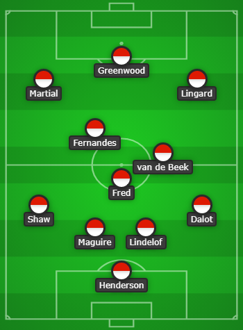 4-2-3-1 Manchester United Predicted Lineup Vs Young Boys