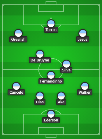 4-3-3 Manchester City Predicted Lineup Vs Chelsea